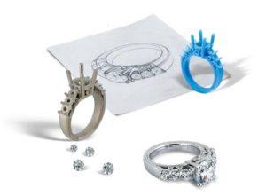 amazon verses custom jewelry