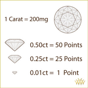 diamond buying cheat sheet